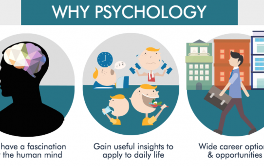 3 Ways Technology Has Affected The Field Of Psychology